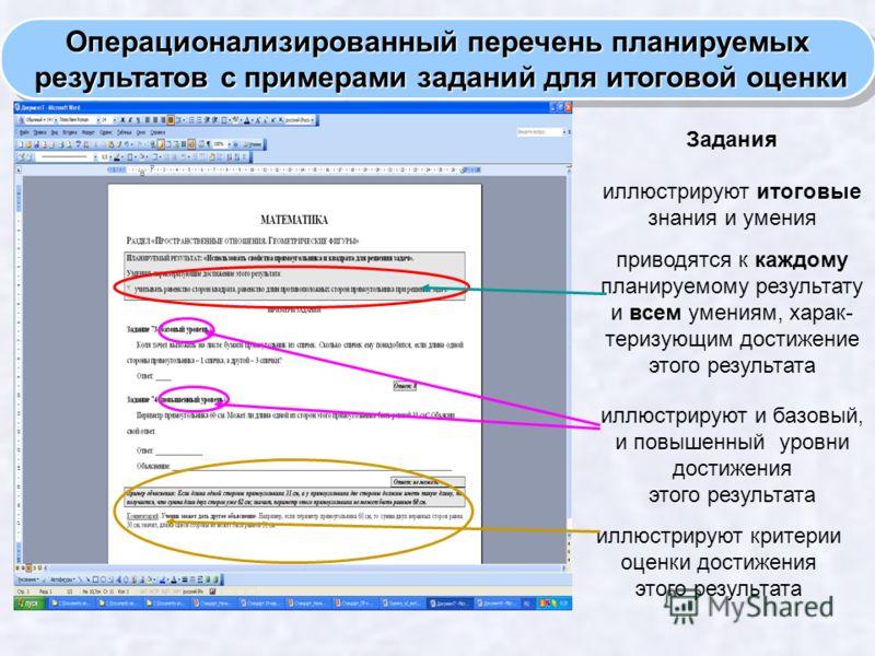 Операционализированный перечень планируемых результатов с примерами заданий для итоговой оценки результатов с примерами заданий для итоговой оценки Операционализированный перечень планируемых результатов с примерами заданий для итоговой оценки резуль