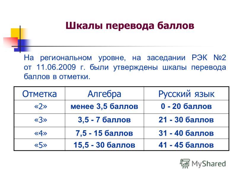 Шкалы перевода баллов На региональном уровне, на заседании РЭК 2 от 11.06.2009 г. были утверждены шкалы перевода баллов в отметки. ОтметкаАлгебраРусский язык «2» менее 3,5 баллов0 - 20 баллов «3» 3,5 - 7 баллов21 - 30 баллов «4» 7,5 - 15 баллов31 - 4