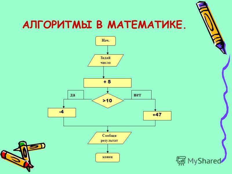 АЛГОРИТМЫ В МАТЕМАТИКЕ. Нач. конец Сообщи результат Задай число + 47 + 5 >10 данет -4