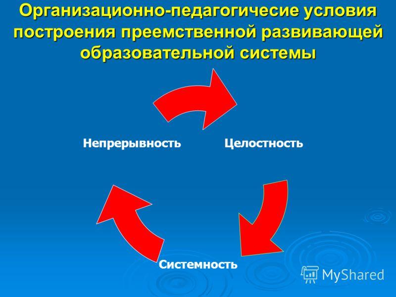 Организационно-педагогичесие условия построения преемственной развивающей образовательной системы Целостность Системность Непрерывность