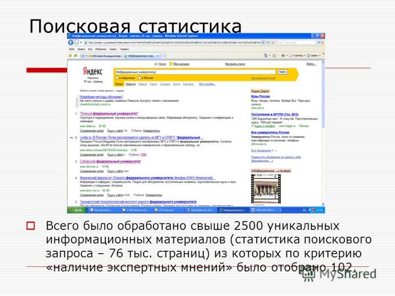 Поисковая статистика Всего было обработано свыше 2500 уникальных информационных материалов (статистика поискового запроса – 76 тыс. страниц) из которых по критерию «наличие экспертных мнений» было отобрано 102.