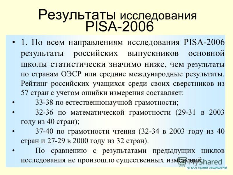 Результаты исследования PISA-2006 1. По всем направлениям исследования PISA-2006 результаты российских выпускников основной школы статистически значимо ниже, чем результаты по странам ОЭСР или средние международные результаты. Рейтинг российских учащ