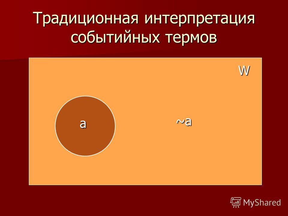 Традиционная интерпретация событийных термов a ~a W