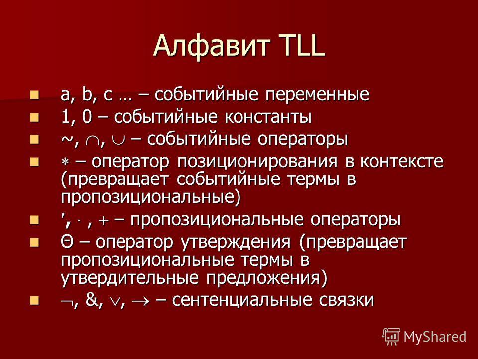Алфавит TLL а, b, c … – событийные переменные а, b, c … – событийные переменные 1, 0 – событийные константы 1, 0 – событийные константы ~,, – событийные операторы ~,, – событийные операторы – оператор позиционирования в контексте (превращает событийн