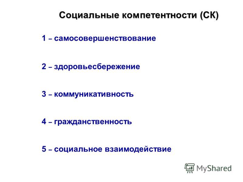 Социальные компетентности (СК) 1 – самосовершенствование 2 – здоровьесбережение 3 – коммуникативность 4 – гражданственность 5 – социальное взаимодействие