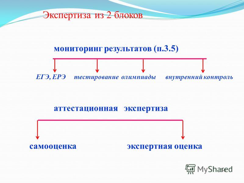 34 Экспертиза из 2 блоков мониторинг результатов (п.3.5) ЕГЭ, ЕРЭ тестирование олимпиады внутренний контроль аттестационная экспертиза самооценка экспертная оценка