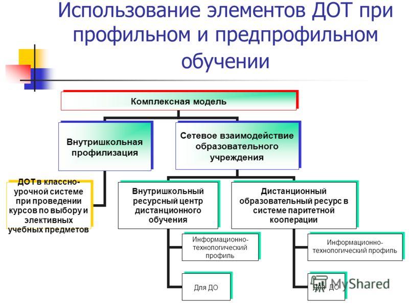Использование элементов ДОТ при профильном и предпрофильном обучении