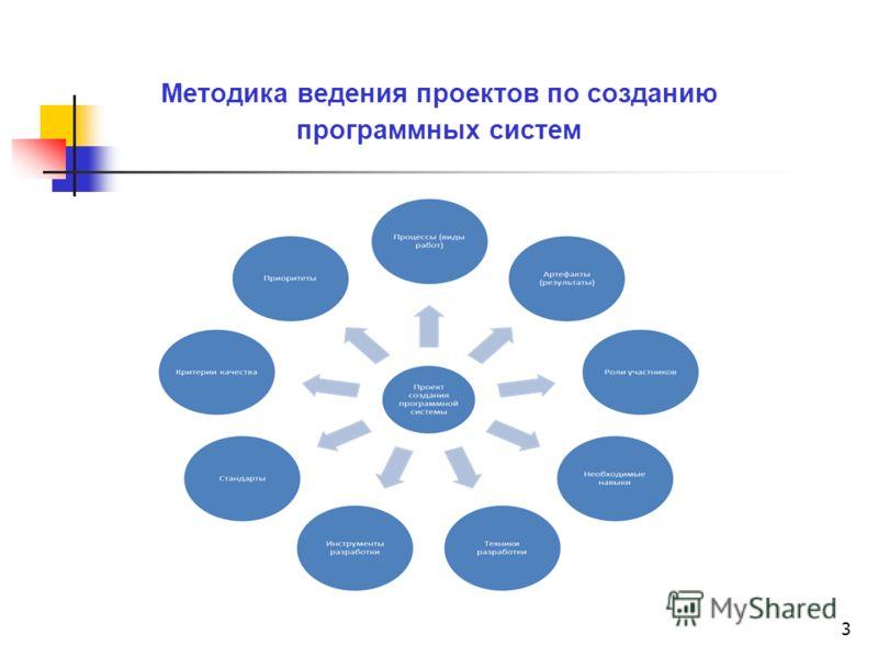 3 Методика ведения проектов по созданию программных систем