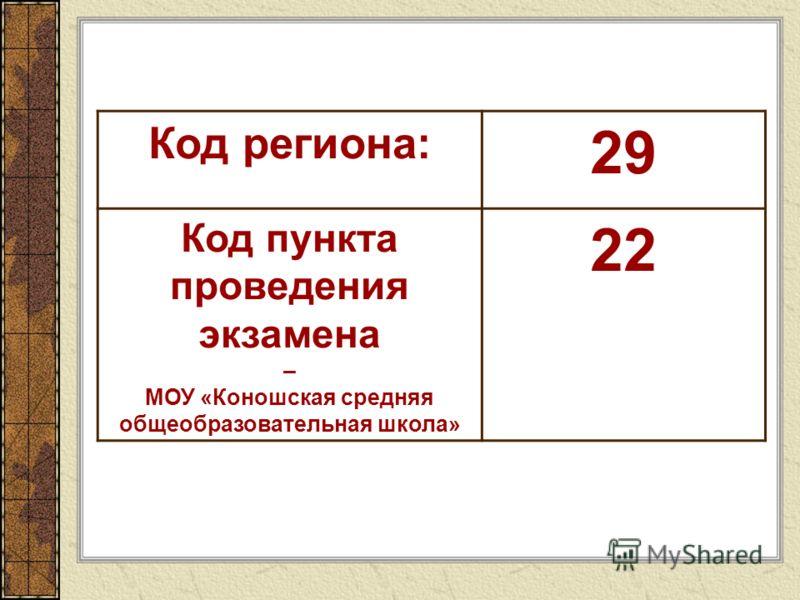 Код региона: 29 Код пункта проведения экзамена – МОУ «Коношская средняя общеобразовательная школа» 22