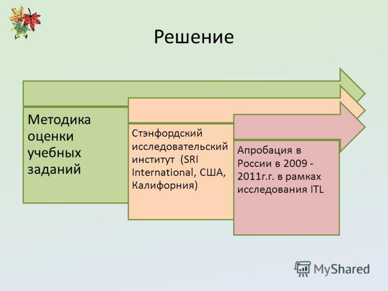 Решение Методика оценки учебных заданий Стэнфордский исследовательский институт (SRI International, США, Калифорния) Апробация в России в 2009 - 2011г.г. в рамках исследования ITL