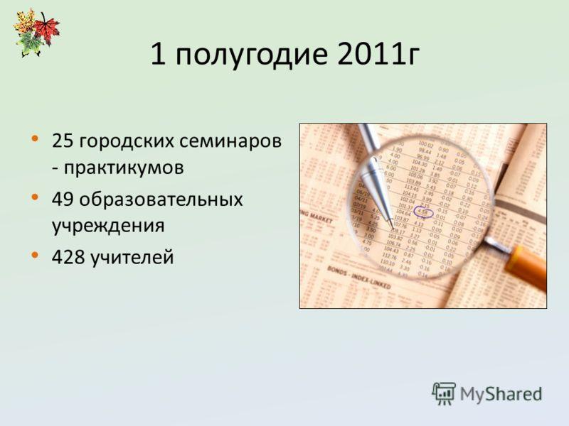 1 полугодие 2011г 25 городских семинаров - практикумов 49 образовательных учреждения 428 учителей