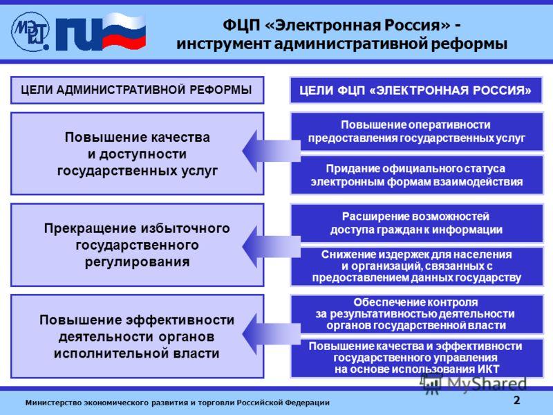 люди белые, ключевые проблемы реформирования государственной службы в россии курсовая мой