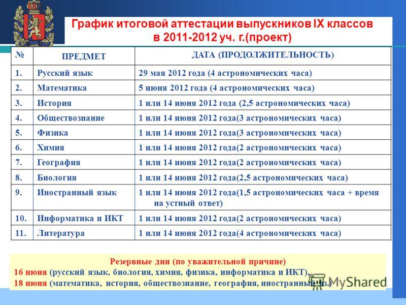 ПРЕДМЕТ ДАТА (ПРОДОЛЖИТЕЛЬНОСТЬ) 1.Русский язык29 мая 2012 года (4 астрономических часа) 2.Математика5 июня 2012 года (4 астрономических часа) 3.История1 или 14 июня 2012 года (2,5 астрономических часа) 4.Обществознание1 или 14 июня 2012 года(3 астро