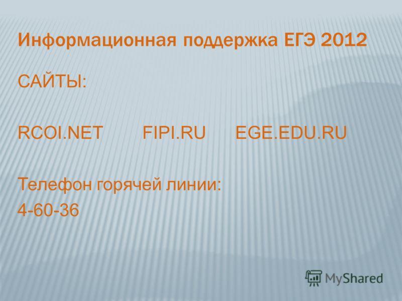 Информационная поддержка ЕГЭ 2012 САЙТЫ: RCOI.NET FIPI.RU EGE.EDU.RU Телефон горячей линии: 4-60-36