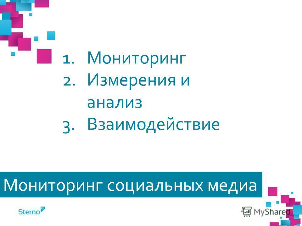 Мониторинг социальных медиа 1.Мониторинг 2.Измерения и анализ 3.Взаимодействие