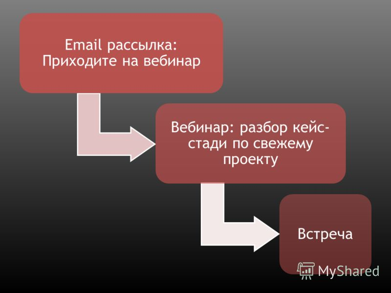 Email рассылка: Приходите на вебинар Вебинар: разбор кейс- стади по свежему проекту Встреча