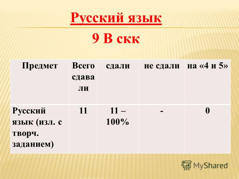 Русский язык 9 В скк ПредметВсего сдава ли сдалине сдалина «4 и 5» Русский язык (изл. с творч. заданием) 1111 – 100% -0