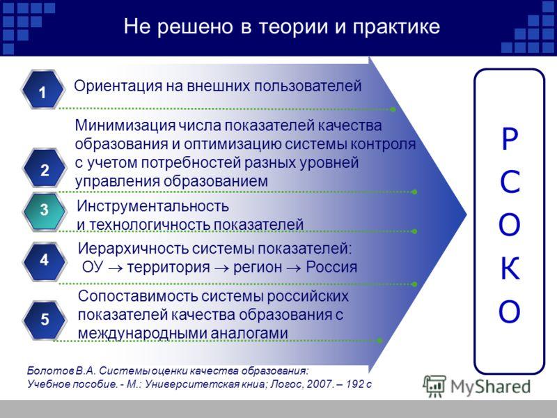 Не решено в теории и практике Ориентация на внешних пользователей 1 Минимизация числа показателей качества образования и оптимизацию системы контроля с учетом потребностей разных уровней управления образованием 2 Инструментальность и технологичность