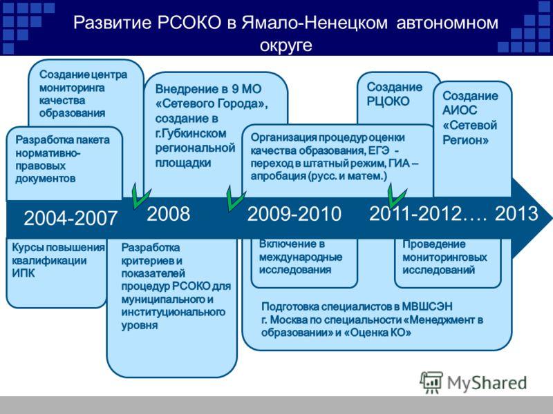 2004-2007 20082009-2010 2011-2012…. 2013