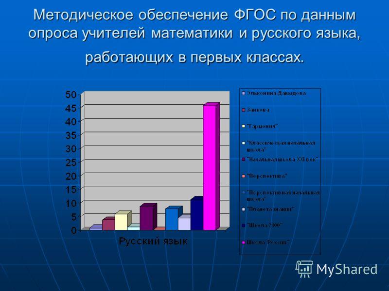 Методическое обеспечение ФГОС по данным опроса учителей математики и русского языка, работающих в первых классах.
