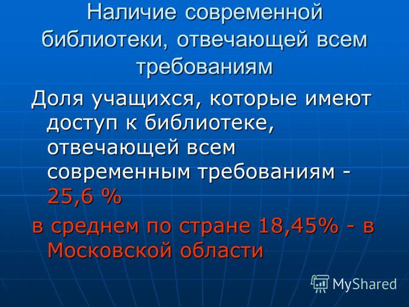 Наличие современной библиотеки, отвечающей всем требованиям Доля учащихся, которые имеют доступ к библиотеке, отвечающей всем современным требованиям - 25,6 % в среднем по стране 18,45% - в Московской области