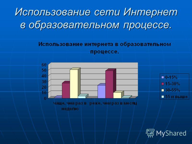Использование сети Интернет в образовательном процессе.