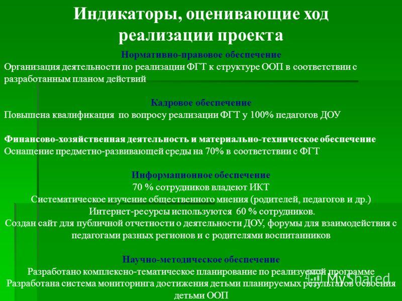 Индикаторы, оценивающие ход реализации проекта Нормативно-правовое обеспечение Организация деятельности по реализации ФГТ к структуре ООП в соответствии с разработанным планом действий Кадровое обеспечение Повышена квалификация по вопросу реализации