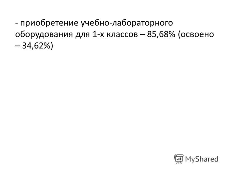 - приобретение учебно-лабораторного оборудования для 1-х классов – 85,68% (освоено – 34,62%)