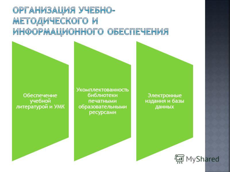 Обеспечение учебной литературой и УМК Укомплектованность библиотеки печатными образовательными ресурсами Электронные издания и базы данных