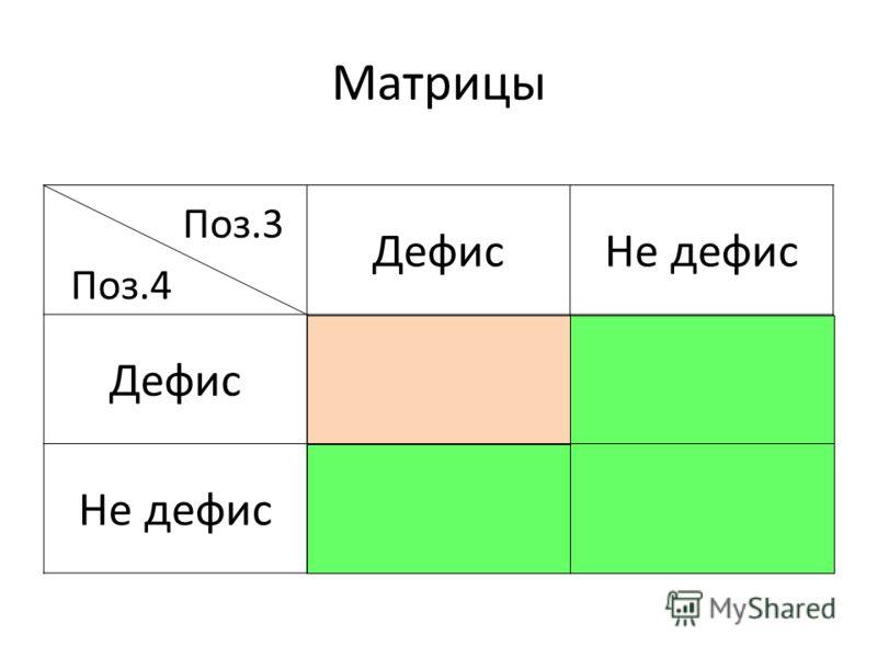 Матрицы ДефисНе дефис Дефис Не дефис Поз.3 Поз.4