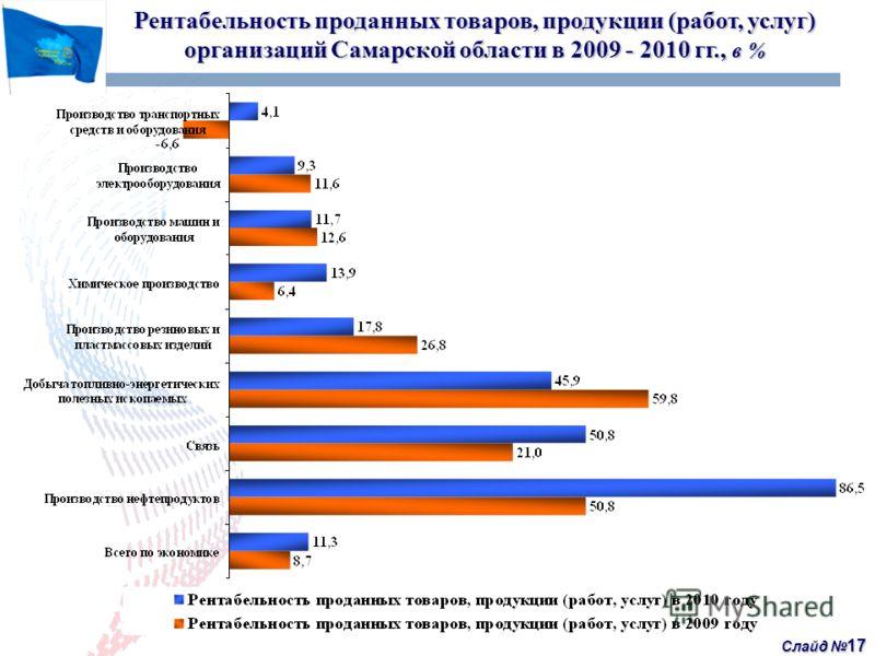 Слайд 17 Рентабельность проданных товаров, продукции (работ, услуг) организаций Самарской области в 2009 - 2010 гг., в %