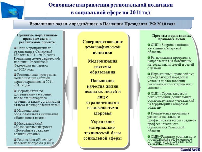 Слайд 28 Основные направления региональной политики в социальной сфере на 2011 год Выполнение задач, определённых в Послании Президента РФ 2010 года Принятые нормативные правовые акты и реализуемые проекты План мероприятий по реализации в Самарской о