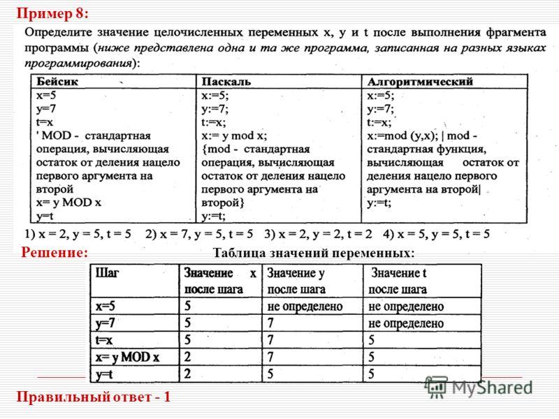 Пример 8: Решение: Таблица значений переменных: Правильный ответ - 1