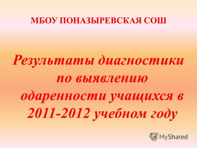 МБОУ ПОНАЗЫРЕВСКАЯ СОШ Результаты диагностики по выявлению одаренности учащихся в 2011-2012 учебном году