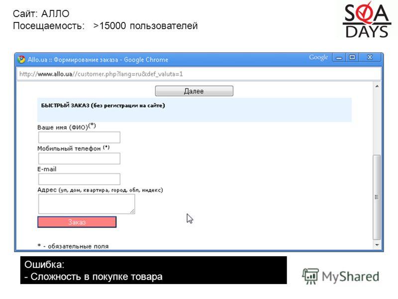 Сайт: АЛЛО Посещаемость: >15000 пользователей Ошибка: - Сложность в покупке товара