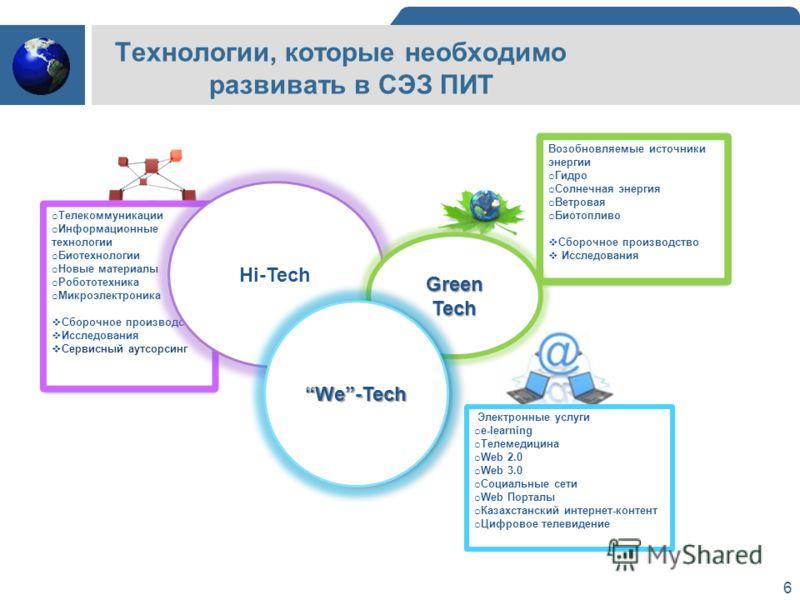 6 Технологии, которые необходимо развивать в СЭЗ ПИТ Электронные услуги o e-learning o Телемедицина o Web 2.0 o Web 3.0 o Социальные сети o Web Порталы o Казахстанский интернет-контент o Цифровое телевидение Возобновляемые источники энергии o Гидро o