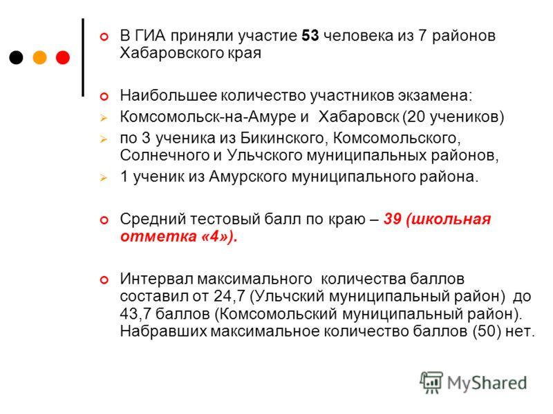 В ГИА приняли участие 53 человека из 7 районов Хабаровского края Наибольшее количество участников экзамена: Комсомольск-на-Амуре и Хабаровск (20 учеников) по 3 ученика из Бикинского, Комсомольского, Солнечного и Ульчского муниципальных районов, 1 уче
