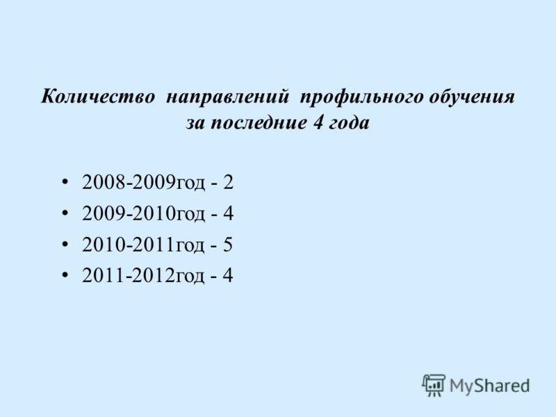 Количество направлений профильного обучения за последние 4 года 2008-2009год - 2 2009-2010год - 4 2010-2011год - 5 2011-2012год - 4