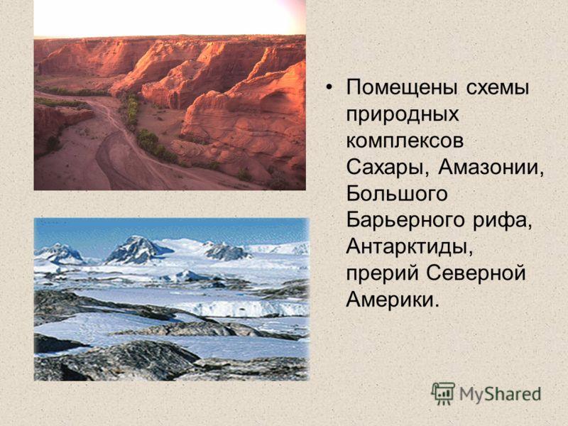 Помещены схемы природных комплексов Сахары, Амазонии, Большого Барьерного рифа, Антарктиды, прерий Северной Америки.