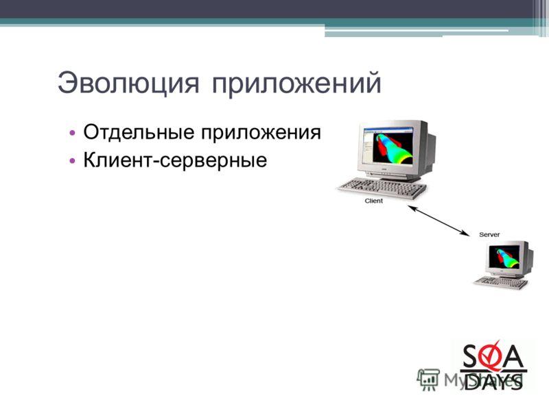 Отдельные приложения Клиент-серверные Эволюция приложений