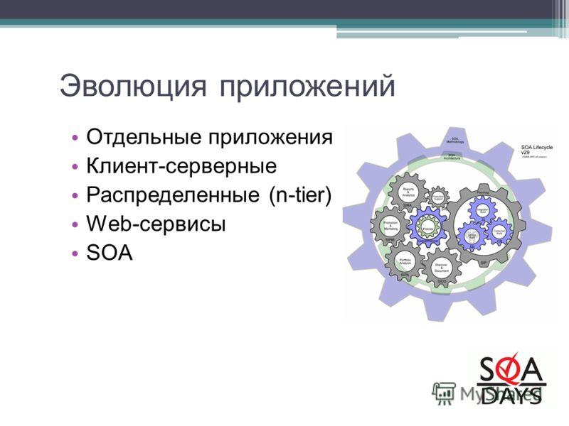 Отдельные приложения Клиент-серверные Распределенные (n-tier) Web-сервисы SOA Эволюция приложений