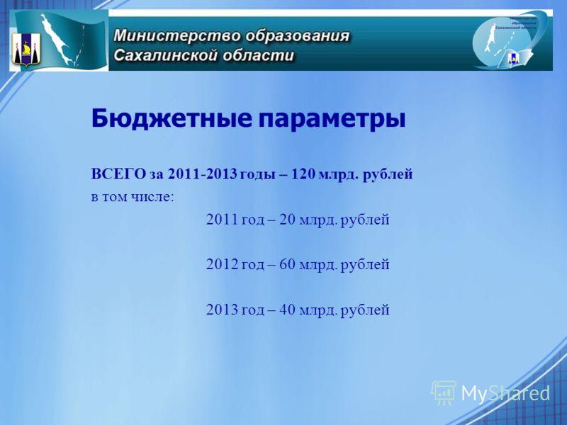 Бюджетные параметры ВСЕГО за 2011-2013 годы – 120 млрд. рублей в том числе: 2011 год – 20 млрд. рублей 2012 год – 60 млрд. рублей 2013 год – 40 млрд. рублей