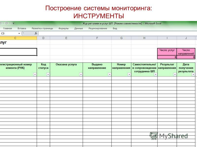 28 Построение системы мониторинга: ИНСТРУМЕНТЫ