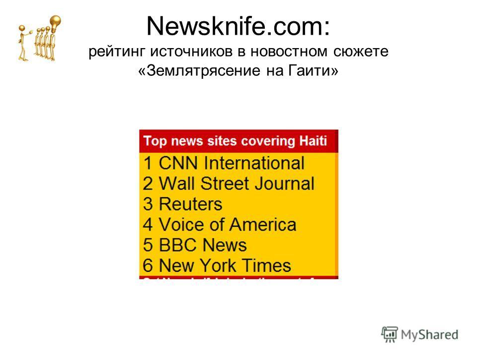 Newsknife.com: рейтинг источников в новостном сюжете «Землятрясение на Гаити»