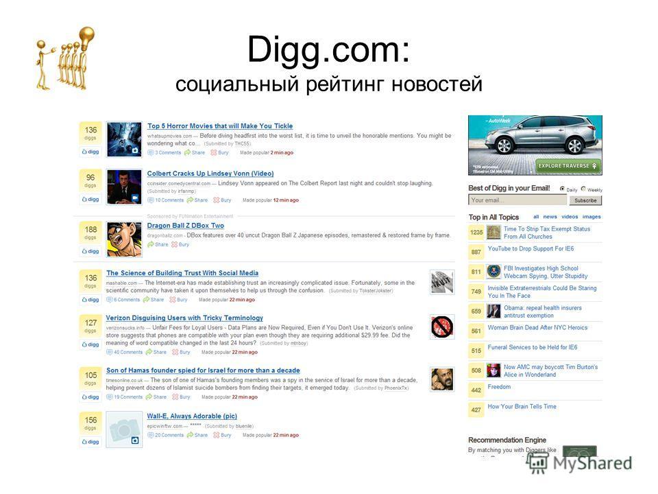 Digg.com: социальный рейтинг новостей