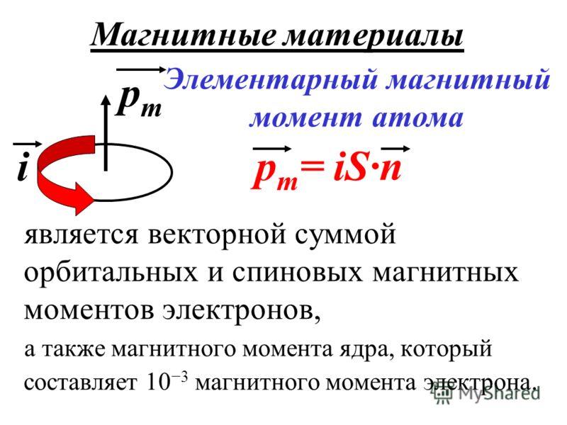 является векторной суммой орбитальных и спиновых магнитных моментов электронов, а также магнитного момента ядра, который составляет 103 магнитного момента электрона. i pmpm p m = iS· n Элементарный магнитный момент атома Магнитные материалы