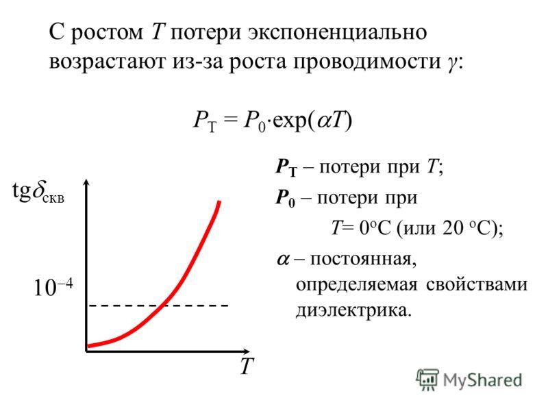 Р Т – потери при Т; Р 0 – потери при Т= 0 о С (или 20 о С); – постоянная, определяемая свойствами диэлектрика. 10 4 tg скв T С ростом Т потери экспоненциально возрастают из-за роста проводимости γ: Р Т = Р 0 exp( T)