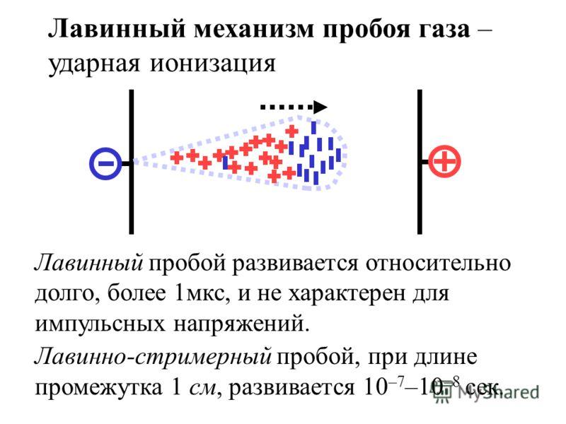 Лавинный механизм пробоя газа – ударная ионизация Лавинный пробой развивается относительно долго, более 1мкс, и не характерен для импульсных напряжений. Лавинно-стримерный пробой, при длине промежутка 1 см, развивается 10 –7 –10 –8 сек.