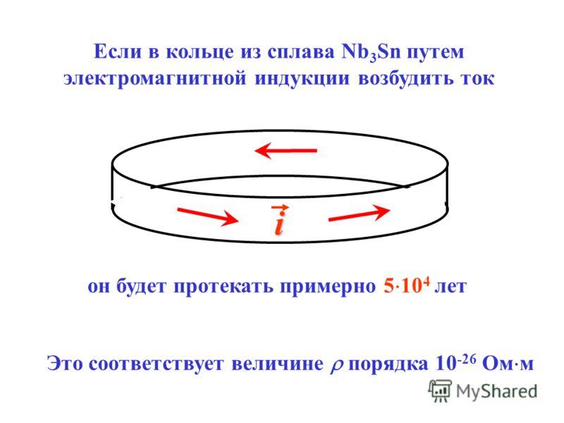 Если в кольце из сплава Nb 3 Sn путем электромагнитной индукции возбудить ток он будет протекать примерно 5 10 4 лет Это соответствует величине порядка 10 -26 Ом м i