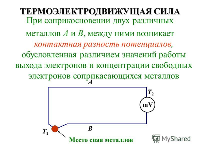 ТЕРМОЭЛЕКТРОДВИЖУЩАЯ СИЛА При соприкосновении двух различных металлов A и B, между ними возникает контактная разность потенциалов, обусловленная различием значений работы выхода электронов и концентрации свободных электронов соприкасающихся металлов